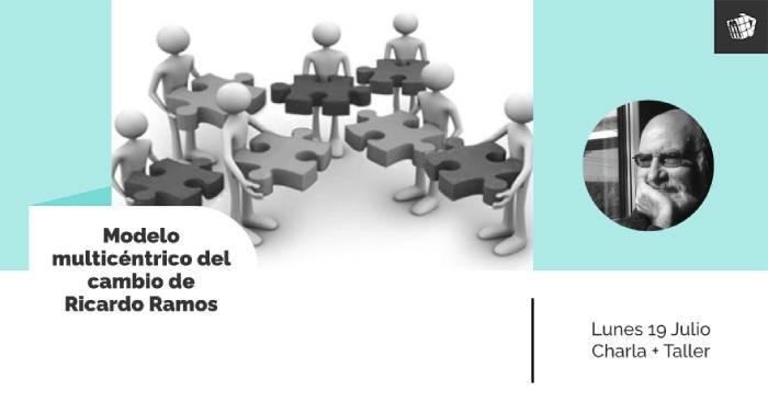 Modelo multicéntrico del cambio de Ricardo Ramos